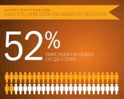 qr-code-statistics