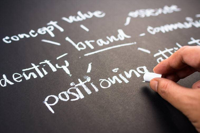How to Create Brand Positioning for Your Business