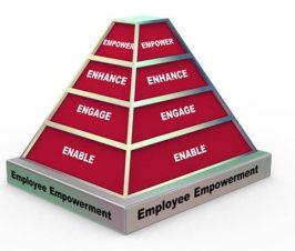 Employee Empowerment Blog