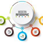Components of an infographic