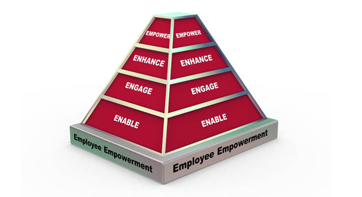 Empower Your Employees: It's Good for Both of You