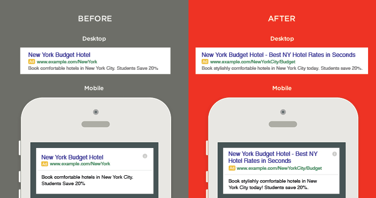 Google Expands AdWords Text Ads