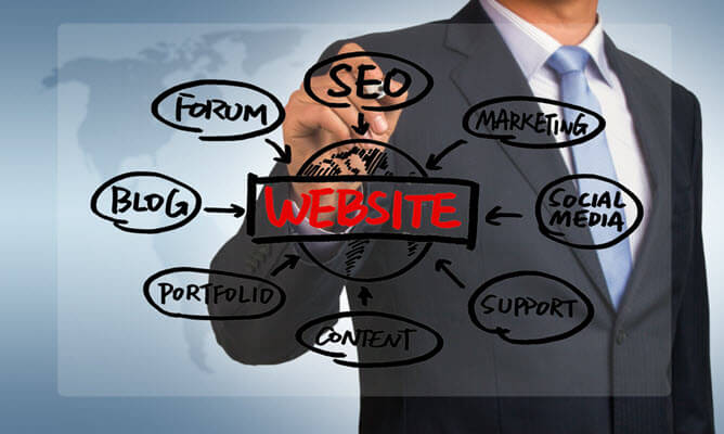 Ensure Your Website Makes the Right First Impression