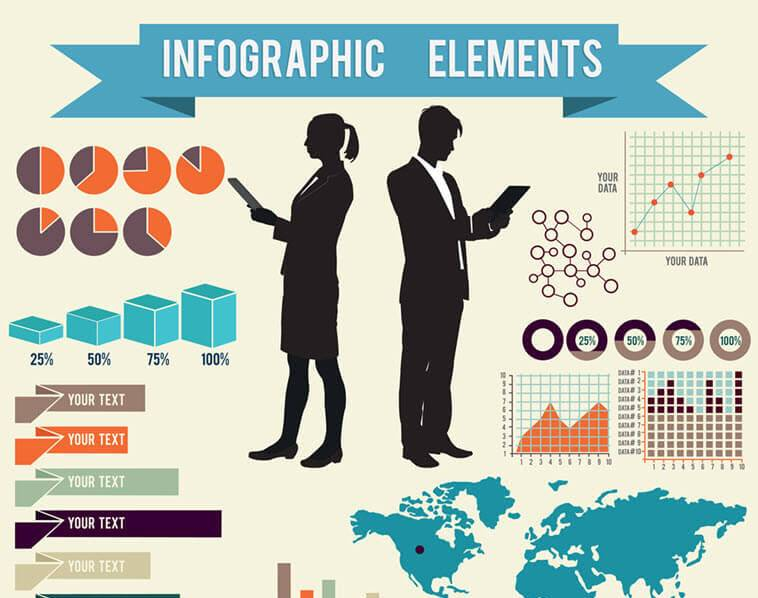 5 Rules for Creating a Viral Infographic